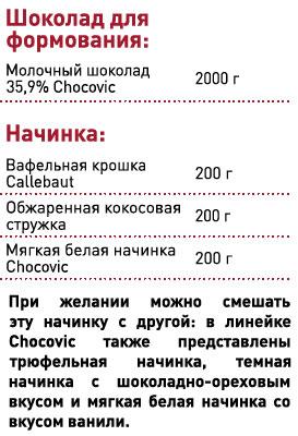 medal_chocovic14